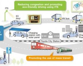 Toyota Low Carbon eco City
