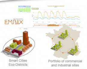 embix smartcities