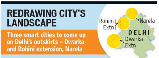 New Delhi Smart Eco-City