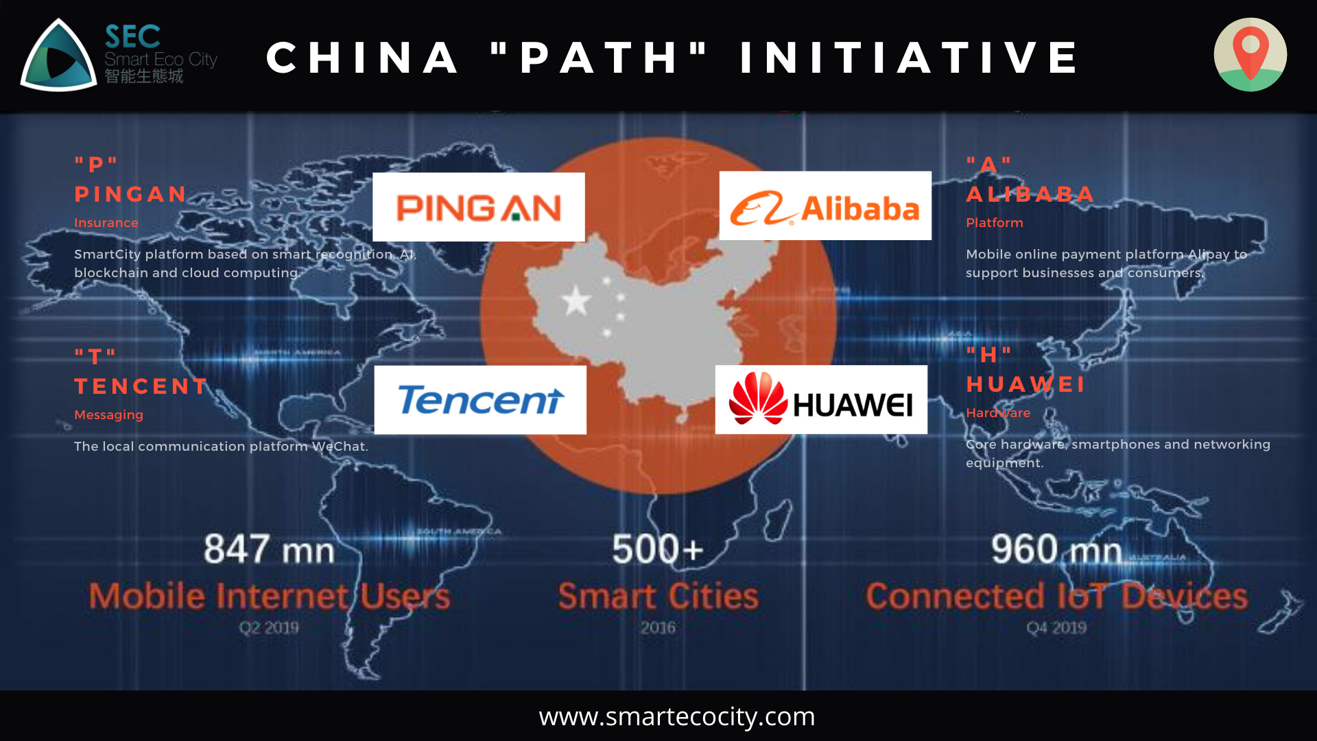 China PATH for Smart Cities